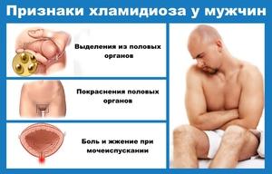 Симптомы хламидиоза - сводная таблица