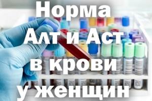 Анализ крови АЛТ - что это такое?