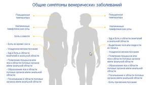 Как определить вич инфекцию