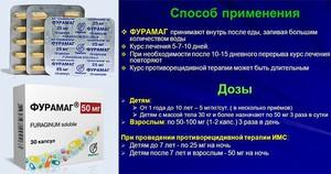 Особенности применения Фурамага при лечении цистита
